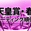 【天皇賞春 2015】登録馬(レーティング順)